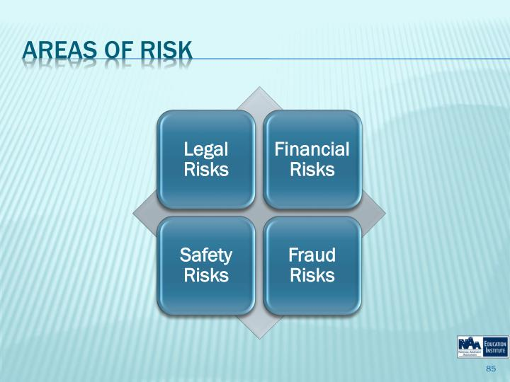 Areas of Risk