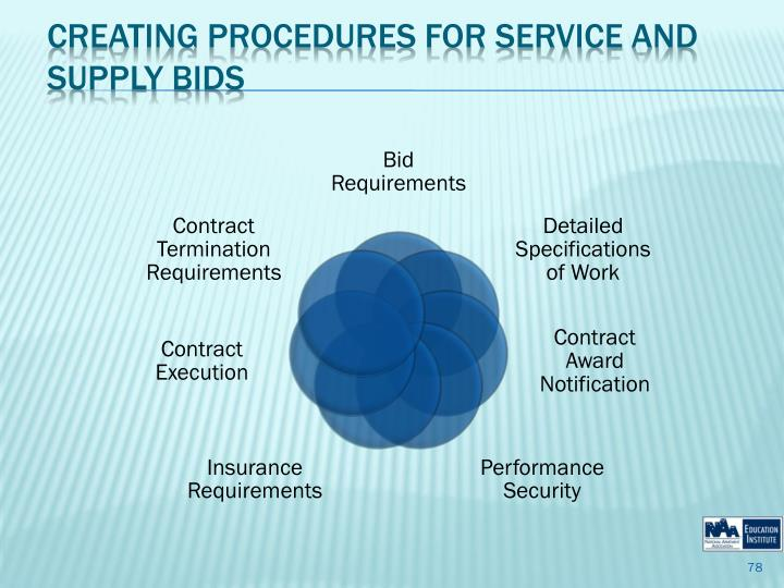 Creating Procedures for Service and Supply Bids