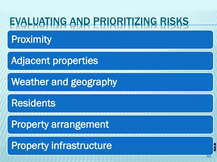 Evaluating and Prioritizing Risks