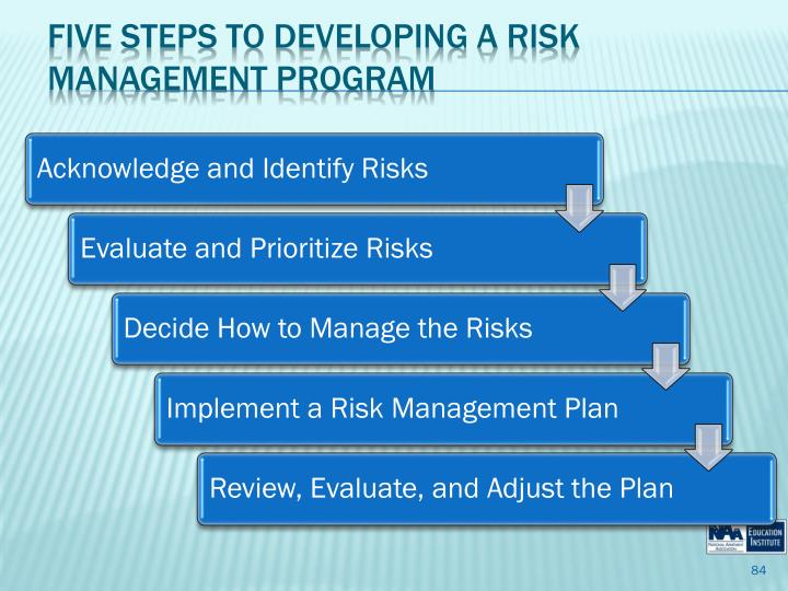 Five Steps to Developing a Risk Management Program