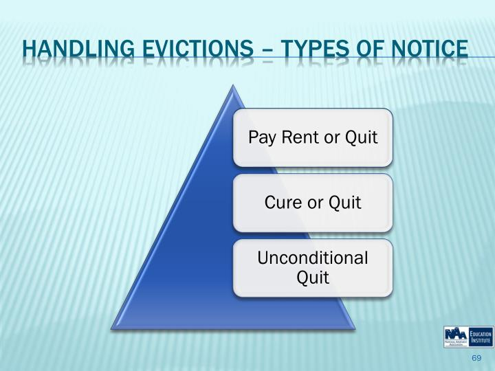 Handling Evictions – Types of Notice