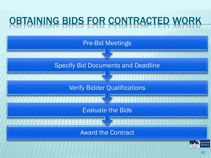 Obtaining Bids For Contracted Work