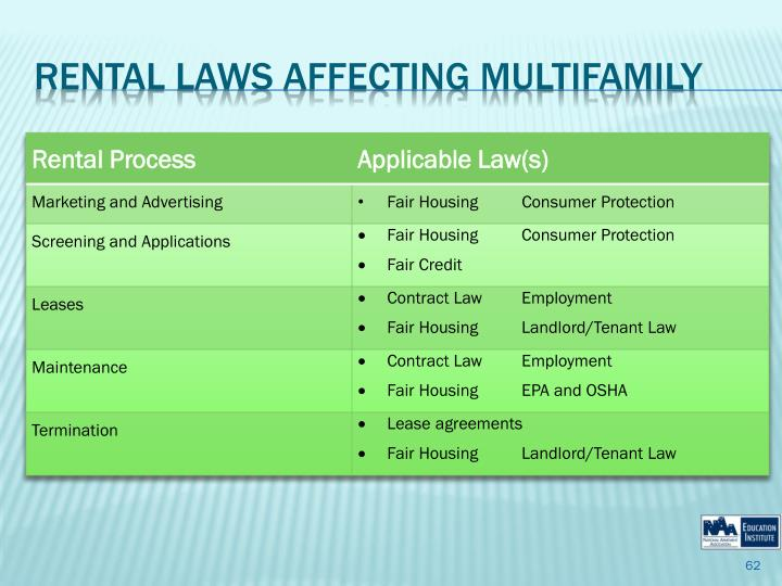 Rental Laws Affecting Multifamily
