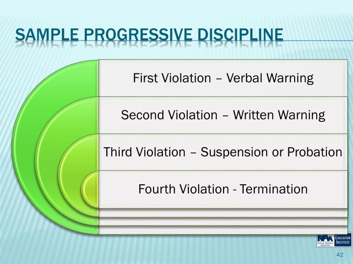 SAMPLE Progressive Discipline
