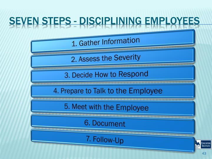 Seven Steps - Disciplining Employees