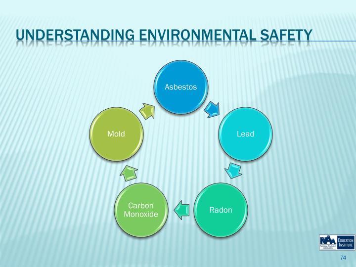 Understanding Environmental Safety