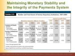 maintaining monetary stability and the integrity of the payments system7