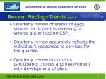 recent findings trends cont d1