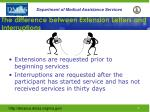 the difference between extension letters and interruptions