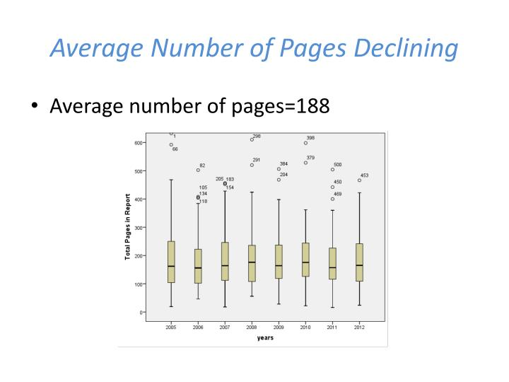 Average Number of Pages Declining