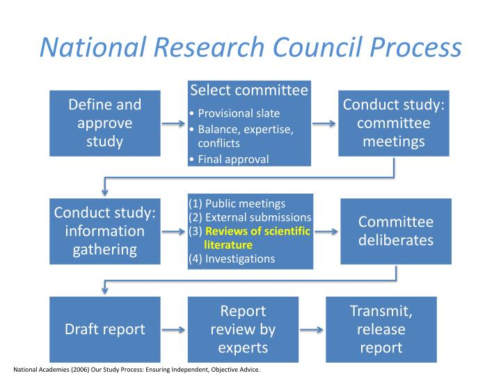 National Research Council Process