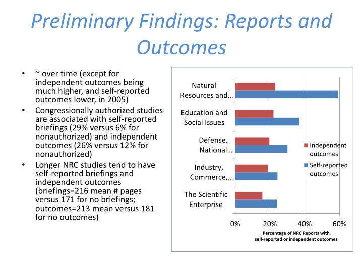 Preliminary Findings: Reports and Outcomes