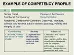 example of competency profile