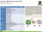insurance business assurance pack solution overview