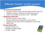 different grades of gps receivers