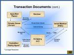 transaction documents cont