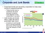 corporate and junk bonds