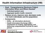 health information infrastructure hii