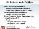 hii business model problem