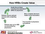 how hrbs create value