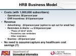 hrb business model