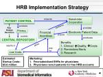 hrb implementation strategy