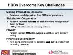 hrbs overcome key challenges