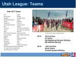 utah league teams