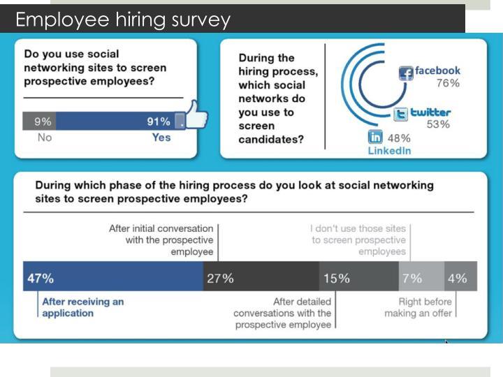 Employee hiring survey