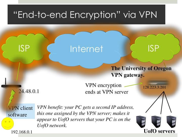 """""""End-to-end Encryption"""" via VPN"""