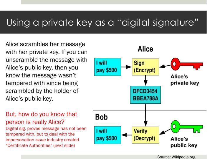 "Using a private key as a ""digital signature"""