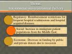 threat six external environmental factors1
