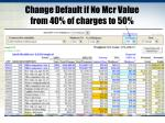 change default if no mcr value from 40 of charges to 50