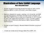 illustrations of rate exhibit language what s wrong with these