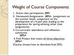 weight of course components