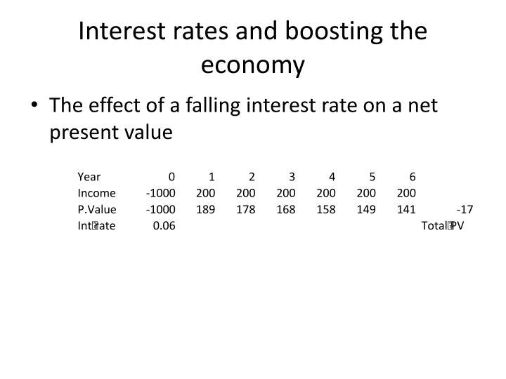 Interest rates and boosting the economy