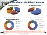 complaints life health insurance