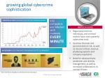 growing global cybercrime sophistication