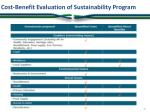 cost benefit evaluation of sustainability program