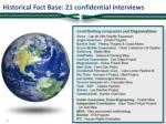 historical fact base 21 confidential interviews