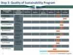 step 3 quality of sustainability program