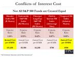 conflicts of interest cost