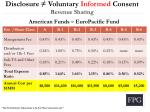 disclosure voluntary informed consent revenue sharing7