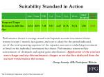 suitability standard in action3
