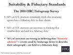 the 2010 orc infogroup survey