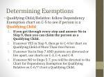 determining exemptions