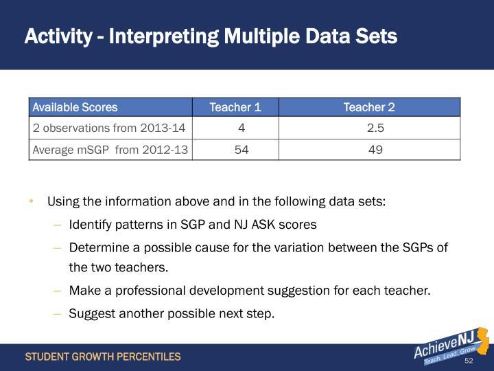 Activity - Interpreting Multiple Data Sets