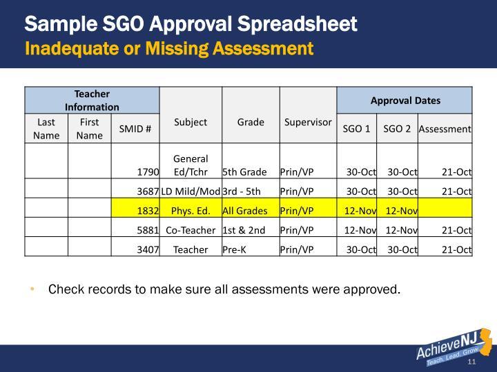 Sample SGO Approval Spreadsheet
