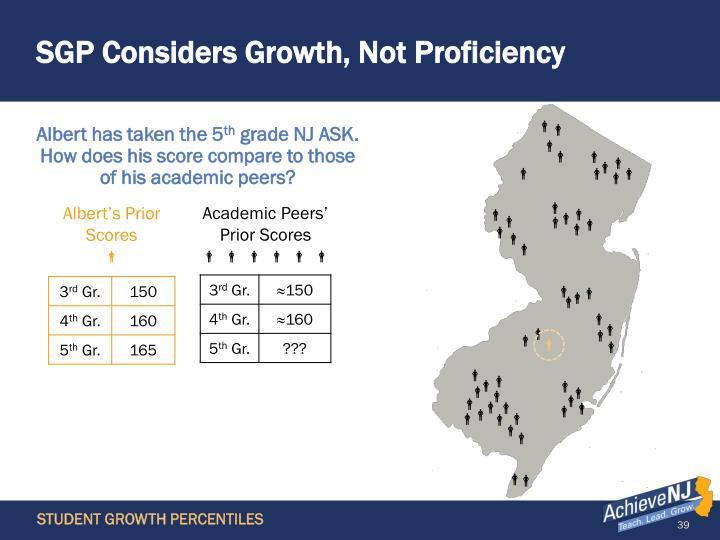 SGP Considers Growth, Not Proficiency