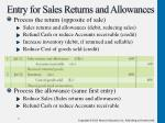 entry for sales returns and allowances